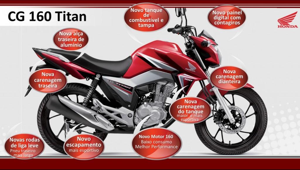 Honda CG 160 Fan Titan